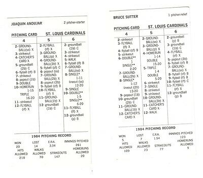 1969 Strat-O-Matic Baseball Houston Astros Joe Morgan Jim