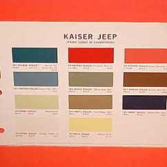 1950 Ford 8n Tractor Wiring Diagram Hyster 60 Forklift Kaiser Jeep Cj Furthermore Tachometer Wrangler Image 88 Cherokee Cooling System For Car