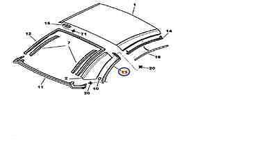 Sunroof, Convertible & Hardtop, Exterior & Body Parts, Car