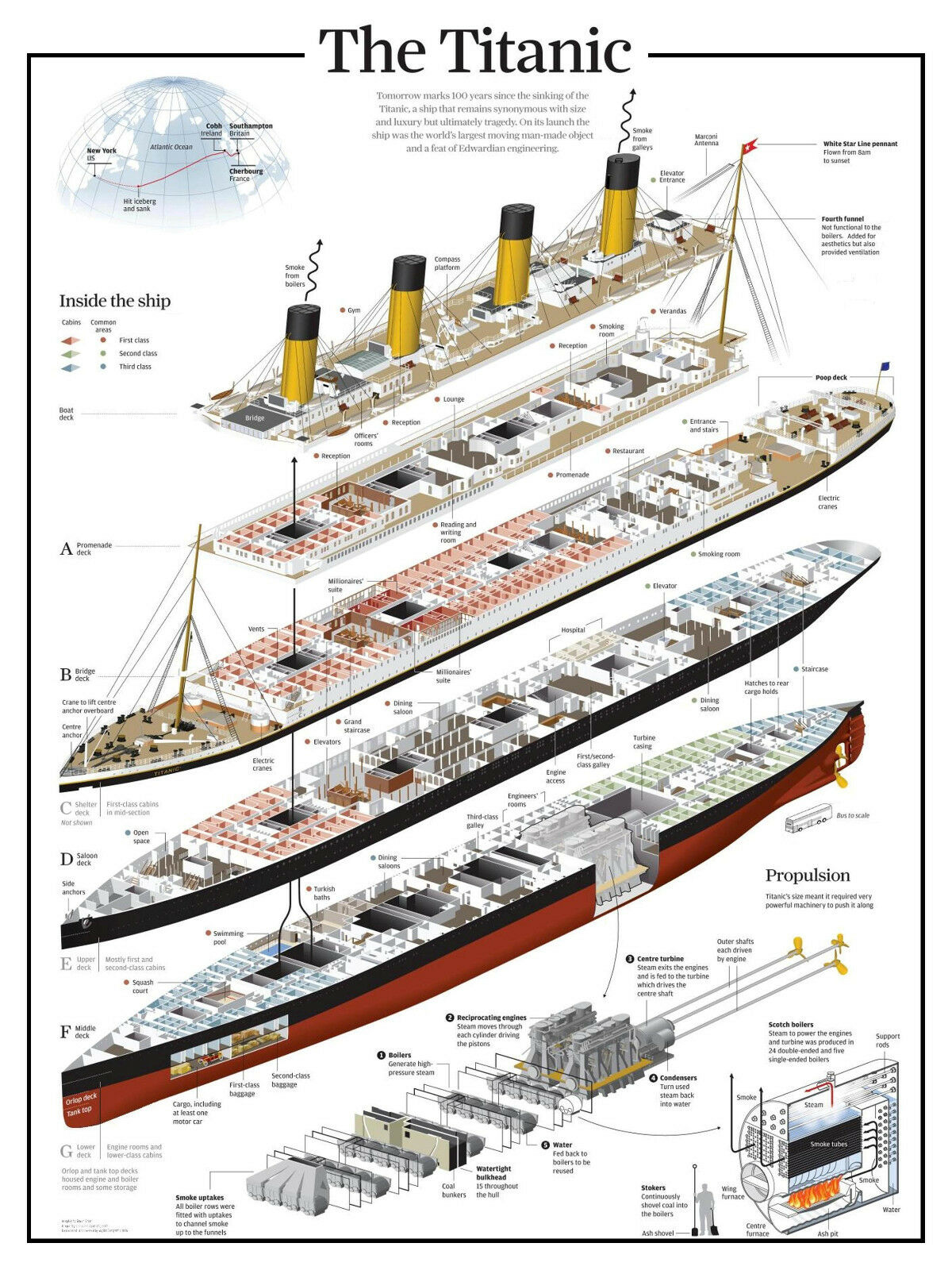parts of a cruise ship diagram how to wire 4 way switch schematics fitbudha
