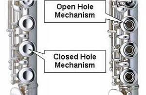 Thomann Online Guides Flutes Open Holes vs Closed Holes