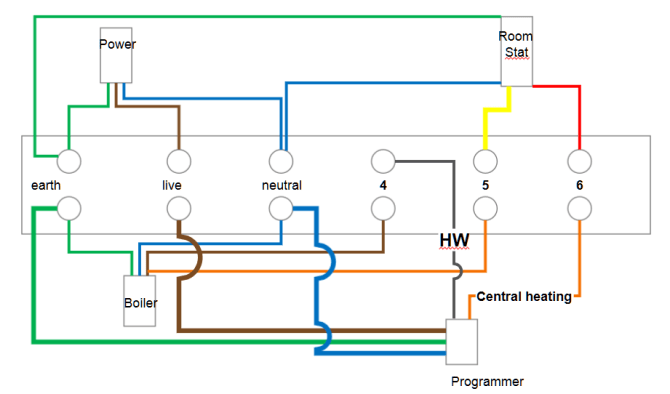 help identifying heating system wiring  diynot forums