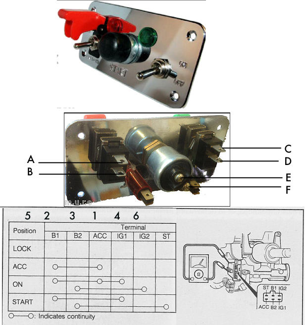How to wire starter button in MX5?  Page 1  Home Mechanics  PistonHeads