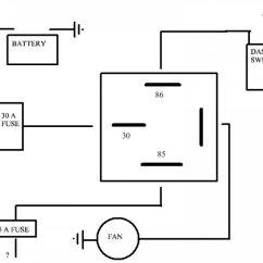 Yamaha Electric Golf Cart Wiring Diagram Eyeshadow Application Fan Named Foneplanet De