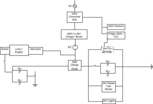 caravan wiring diagram 240v caravan image wiring caravan 12v wiring diagram jodebal com on caravan wiring diagram 240v