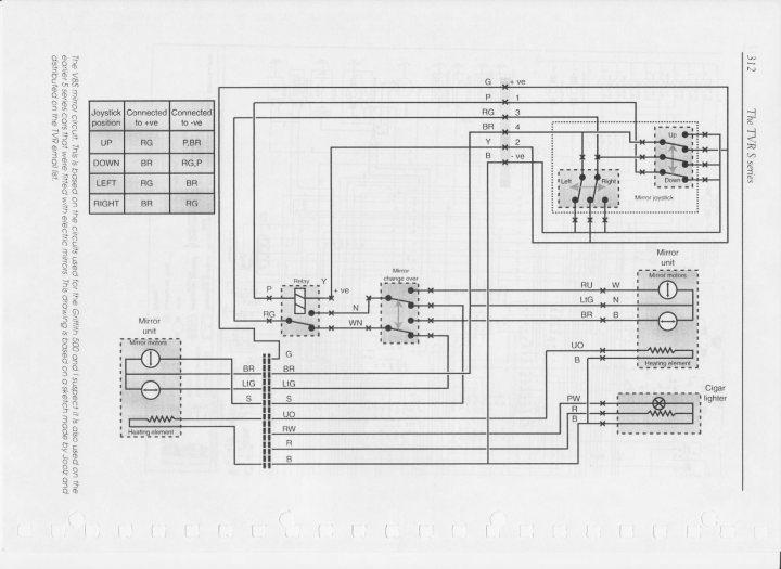 Caterham S3 Wiring Diagram : 26 Wiring Diagram Images