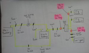 Vivaro Van Wiring Diagram  Wiring Diagram