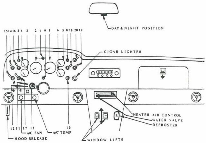 mgb dash wiring harness