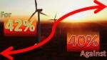Huron County Wind Survey