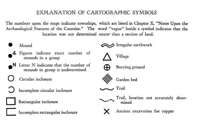 Chart-Symbols