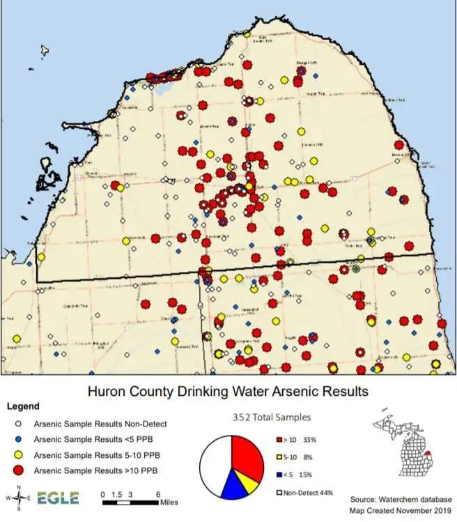 Arsenic in Michigan Water