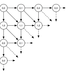 decision tree diagram rotated to be a grid [ 1376 x 1248 Pixel ]