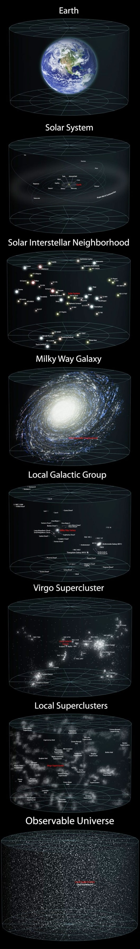 perspective of universe_galaxy
