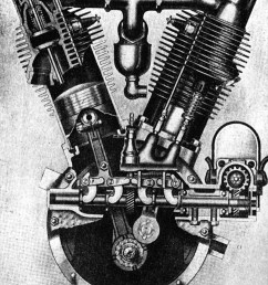 history of motorcycle engine heat control and liquid cooling rh thunderpress net at inlet overhead exhaust [ 800 x 1023 Pixel ]
