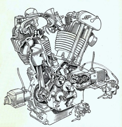 Early overhead valve engine diagram