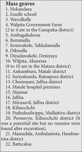 mass graves list