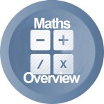 maths overview