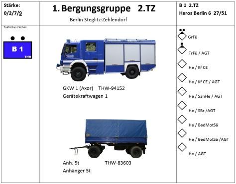 B1_2TZ Grafik_neu-1