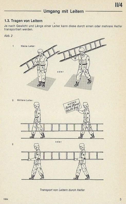 Leiter, Hebel und auch schiefe Ebenen