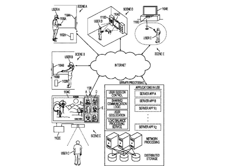 PS5 Touchscreen Controller: Patent Reveals a Nasty