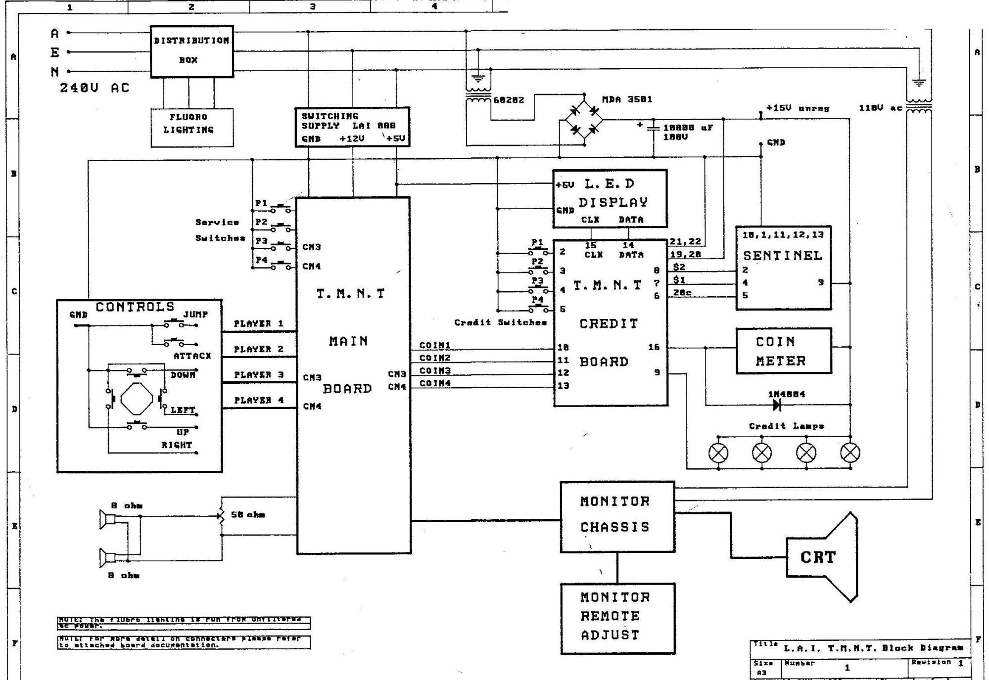 hight resolution of thydzik39s mame cab for jamma wiring diagram