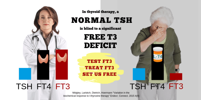 Normal TSH does not mean