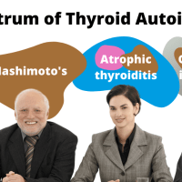 The Spectrum of Thyroid Autoimmunity