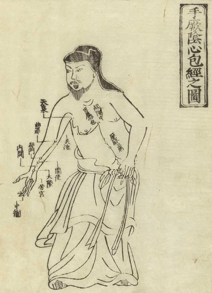 Gravure sur bois montrant le méridien du péricarde, 手厥阴心包經 shǒu jué yīn xīn bāojīng