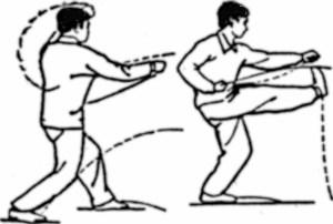 Illustration du mouvement Le combat entre tigre et dragon dans le xíngyìquán.