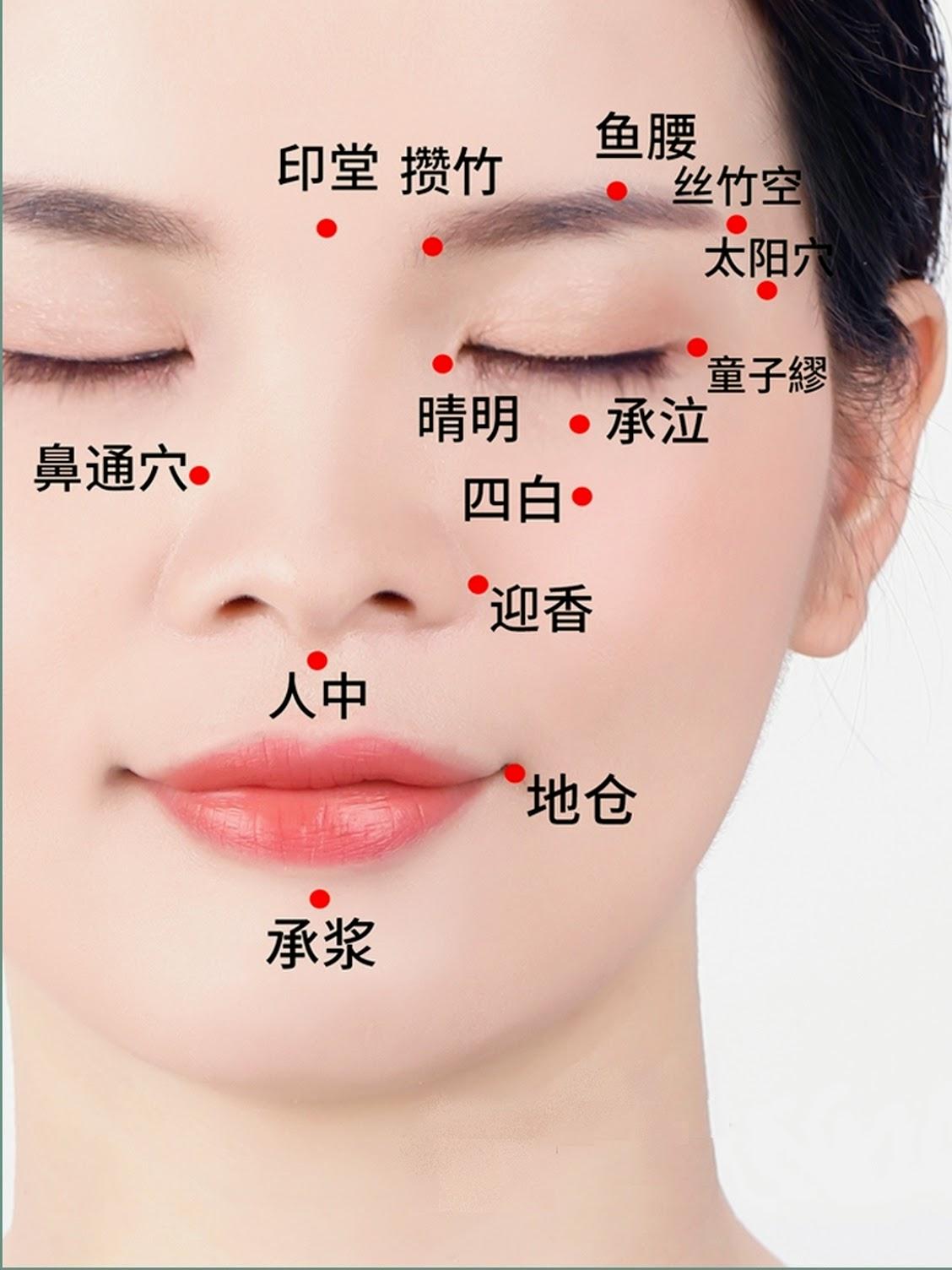 Illustration des points d'acupuncture de la face