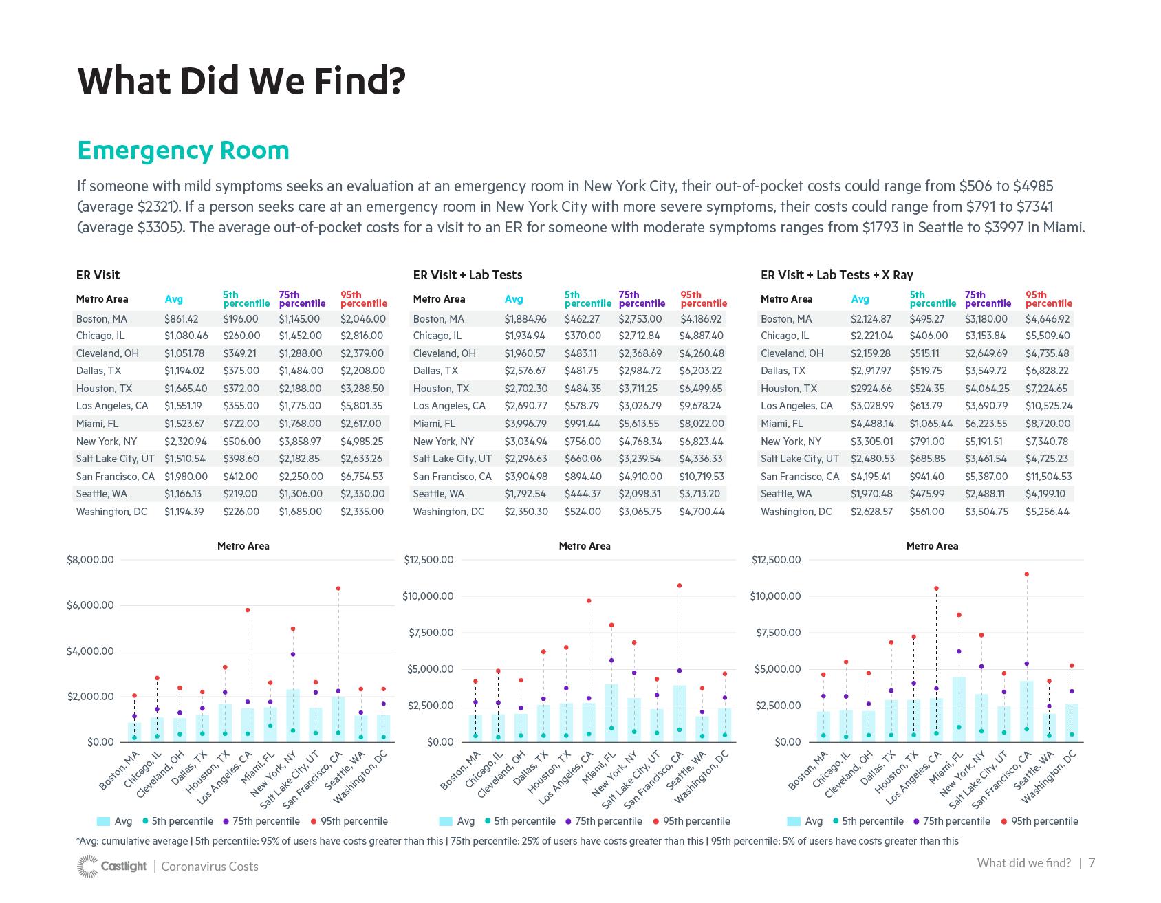 COVID-19 Cost Report_v3-07
