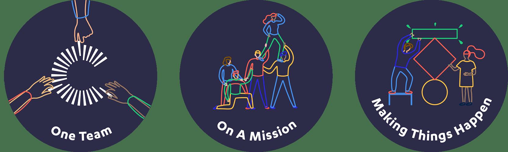 Culture Team stickers