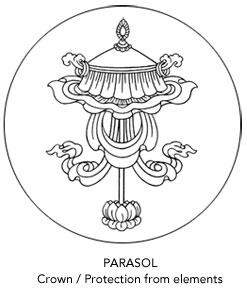 Tibetan religion symbol