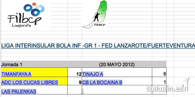 Liga Interinsular Infantil de Bola Canaria Lanzarote – Fuerteventura