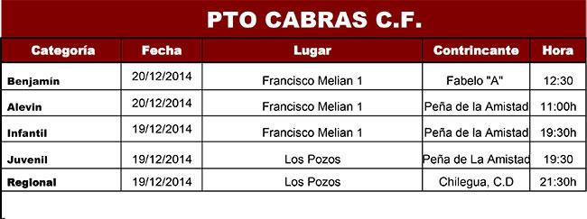 Felicitación del Puerto Cabras C.F.