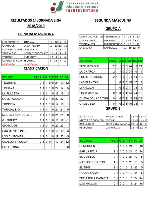 Resultados y clasificación de Bola Canaria