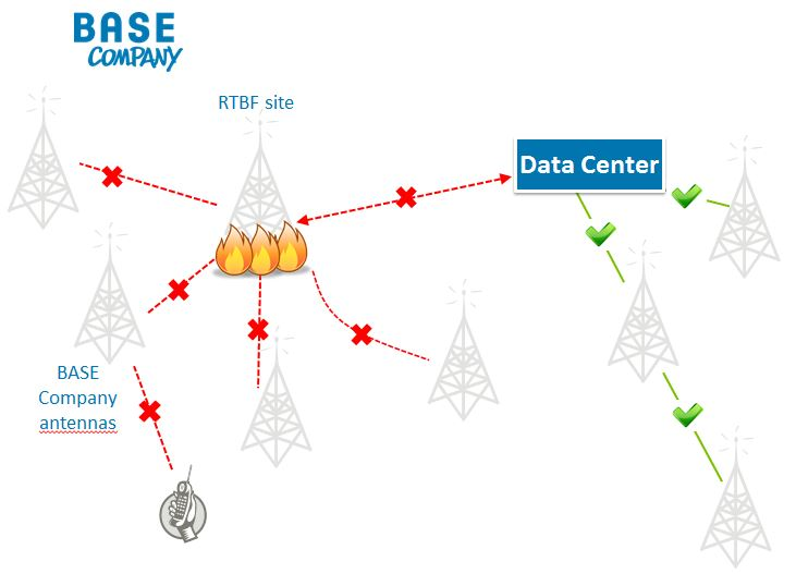 RTBF pylone