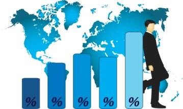 eCommerce going global, trends in eCommerce