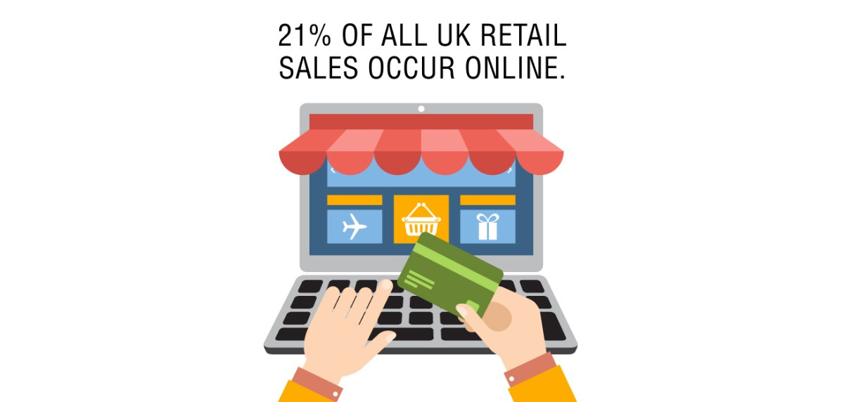 Facts for eCommerce Website Builders and Online Shoppers