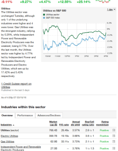 Stock research tools also ways to investment ideas on tdameritrade ticker tape rh tickertapeameritrade