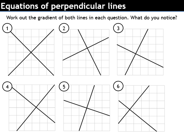 Equations of perpendicular lines