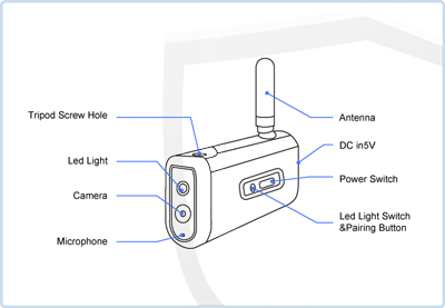 Usb Fan Led USB Webcam With Microphone Wiring Diagram ~ Odicis