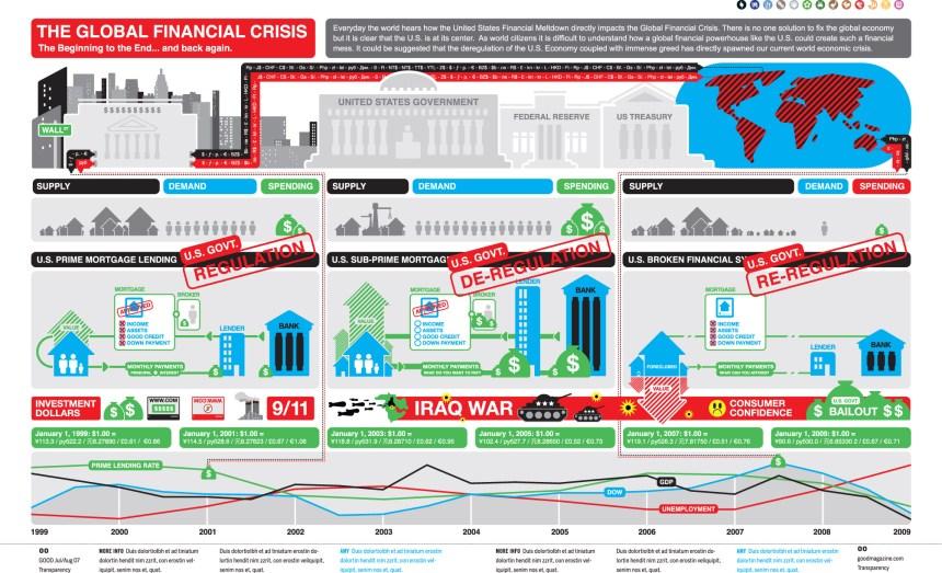 La crisis financiera mundial