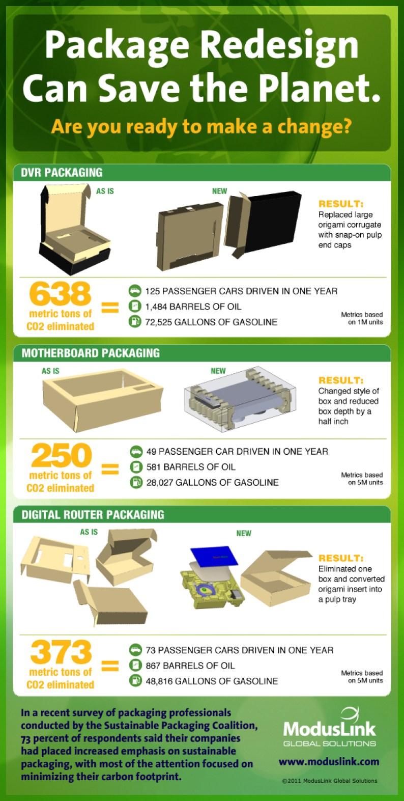 Embalajes y medio ambiente