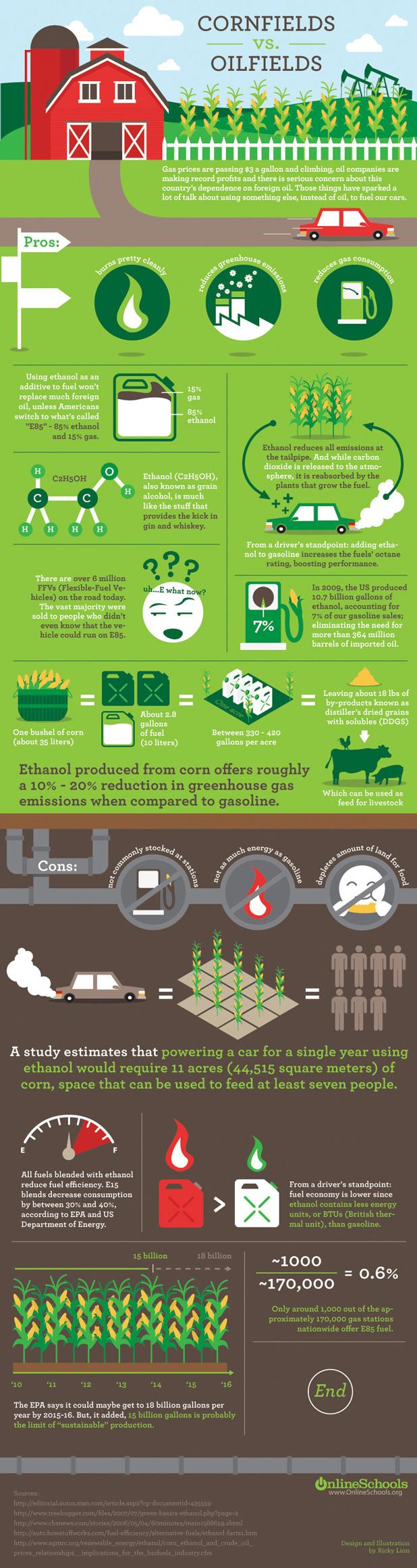 La eficiencia energética del bioetanol