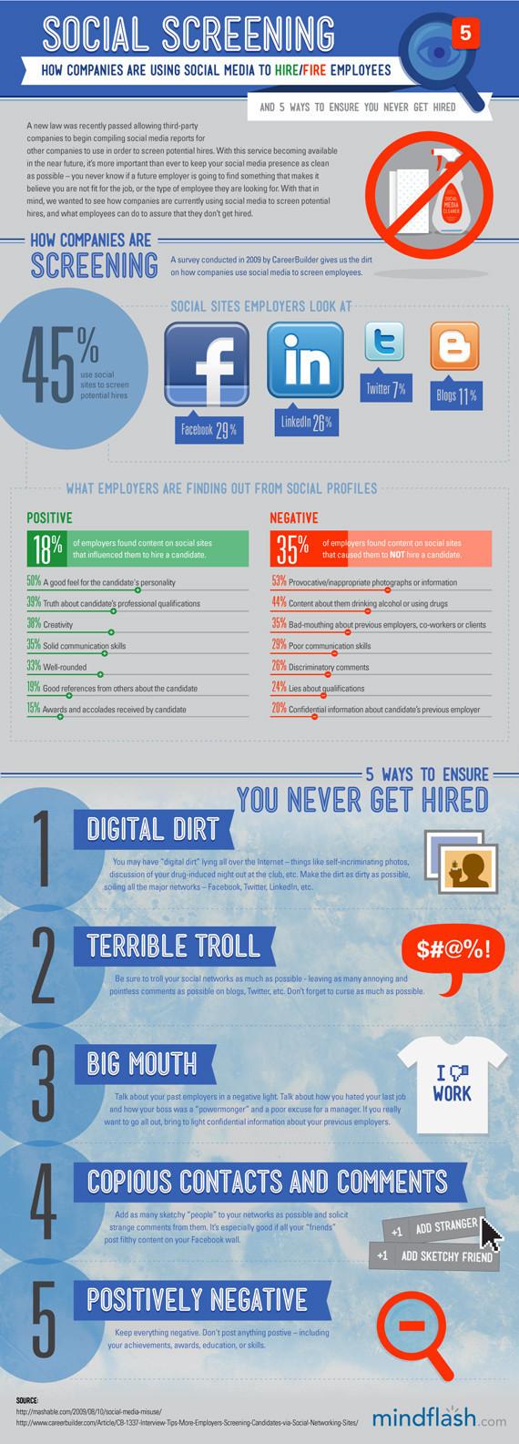 Cómo las empresas usan FaceBook para contratar y despedir trabajadores