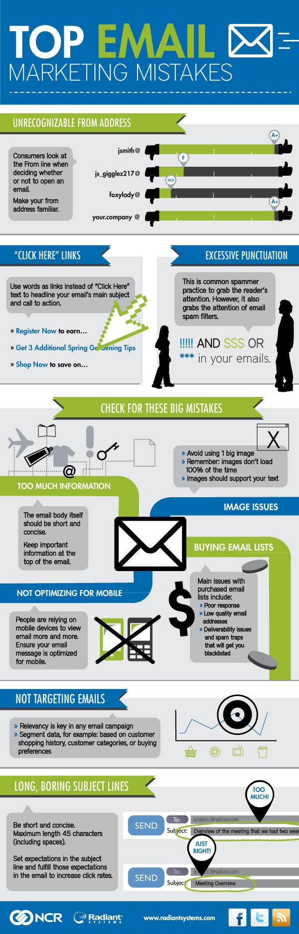 Los errores más habituales del email marketing