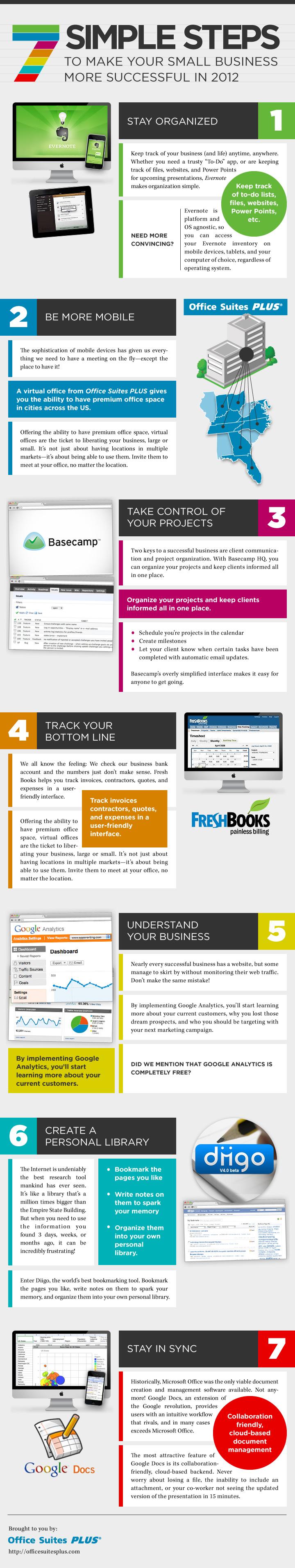 7 pasos para que tu pyme tenga éxito en 2012