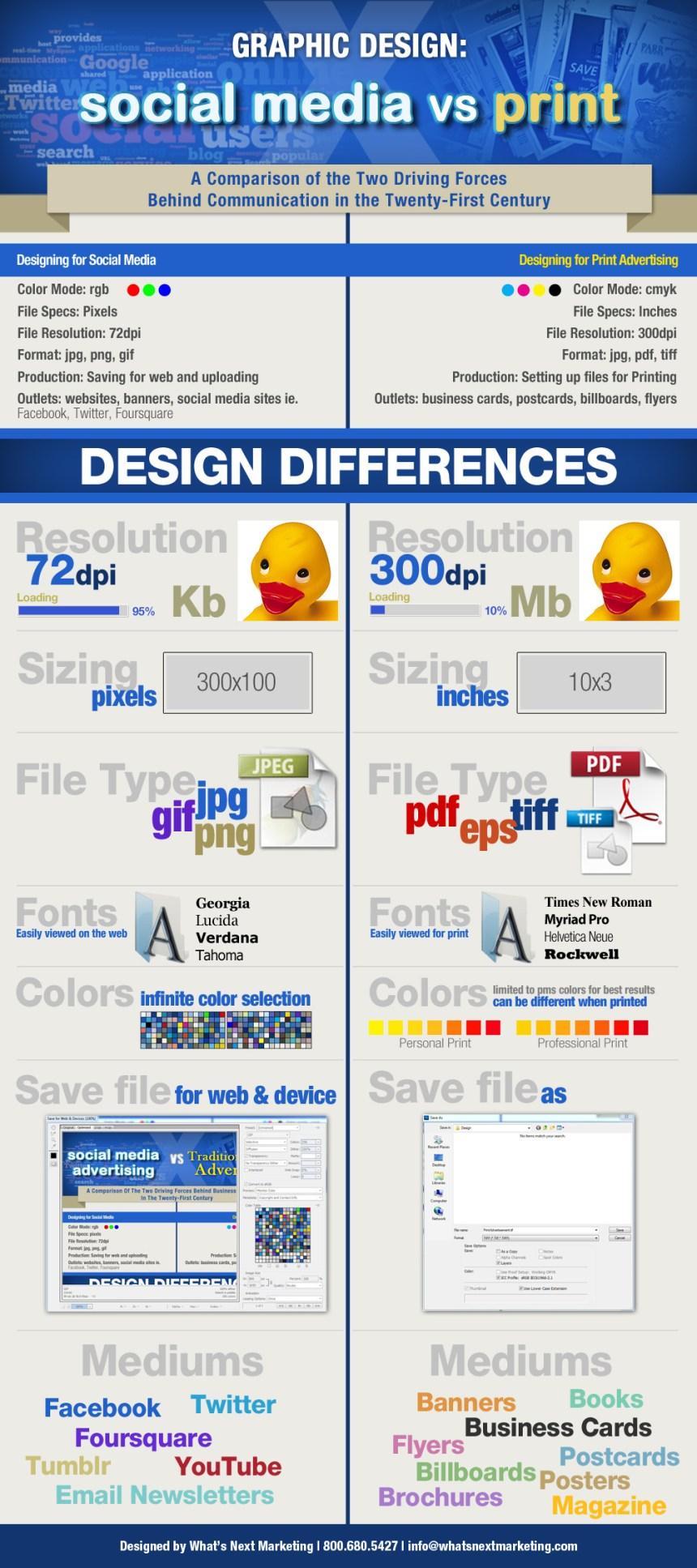 Diseño para Social Media vs diseño para papel