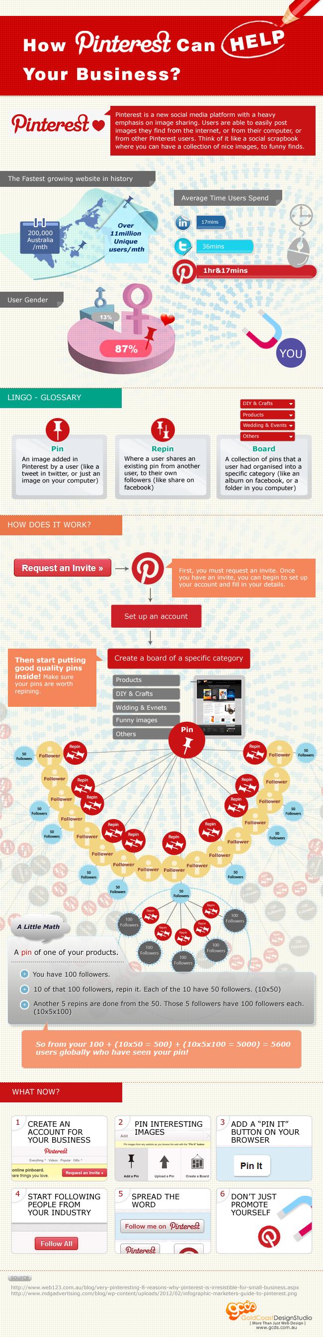 Cómo Pinteret puede ayudar a tu empresa